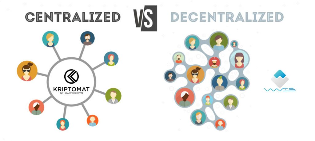centralized vs decentralized exchange