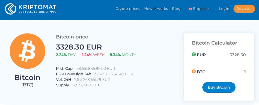 kas atsitiko su crypto market bitcoin yra kurioje šalies valiuta