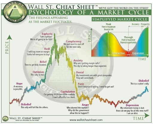 wallstreet_cheat_sheet